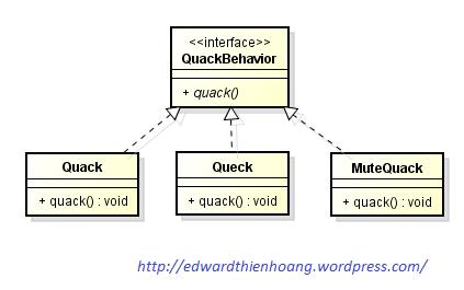 2_QuackBehavior