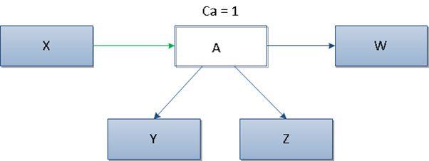 Pic.-2-–-Incoming-dependencies