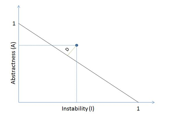 Pic.-5-–-Normalized-distance-from-Main-Sequence